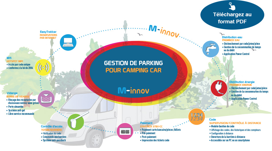 gestion_parking_camping_car